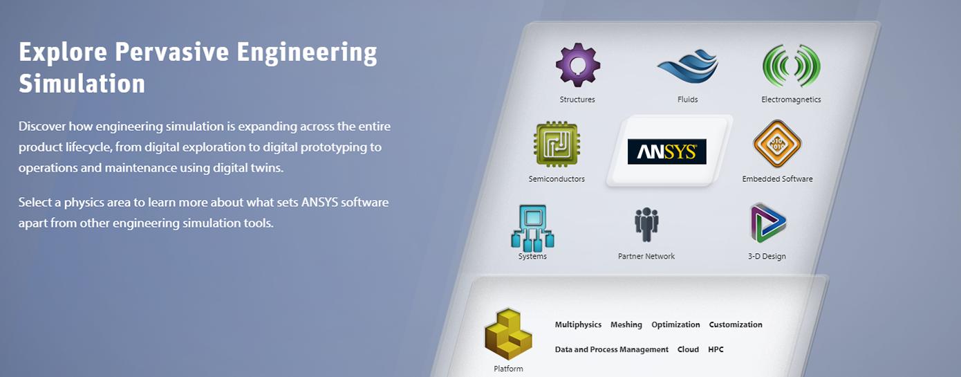 Ansys – ProConcept3D Company